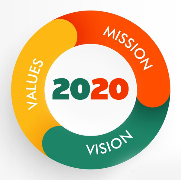 Value and Mission 2020